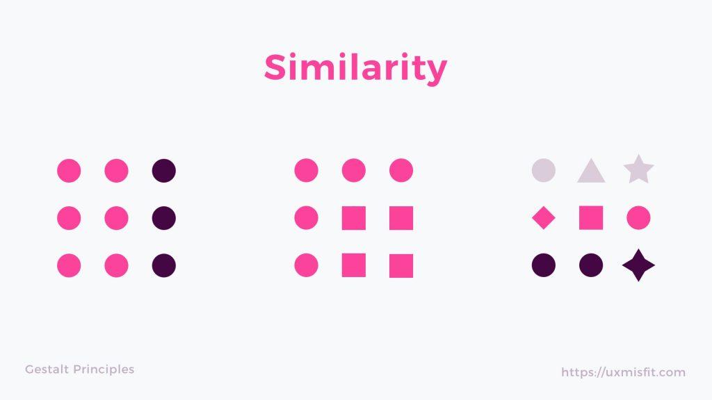 Podobieństwo elementów w UI
